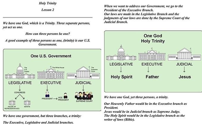 سند تثلیثی بودن قوای سه گانه مونتسکیو