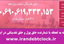 خلق پول در جمهوری اسلامی ایران