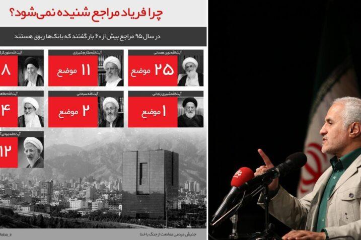 حسن عباسی: سیستم اقتصادی دولت یازدهم غربی و ربوی است